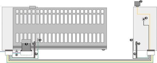FAAC 844ERZ16 sliding gate install diagramme