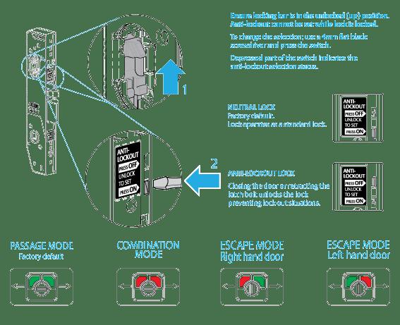 Lockwood 4782 handing diagramme